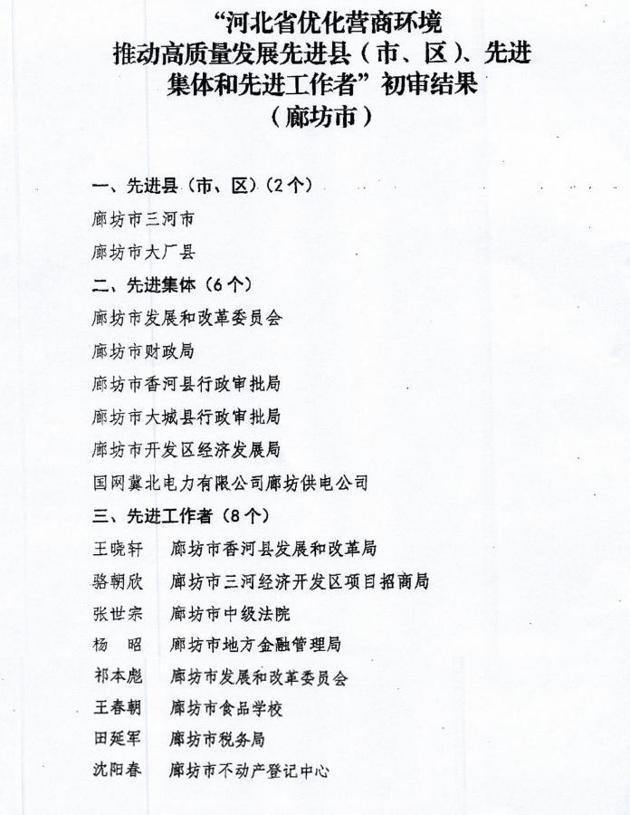 """关于""""河北省优化营商环境推动高质量发展先进县(市、区)先进集体和先进工作者""""初审结果公示的公告"""